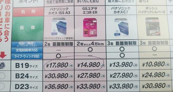 バッテリー価格